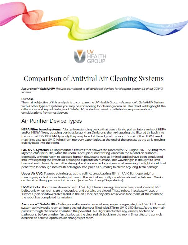 antiviral-air-cleaning-comparison-chart